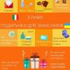 Українці у Італії збирають подарунки на передову до Дня захисника України