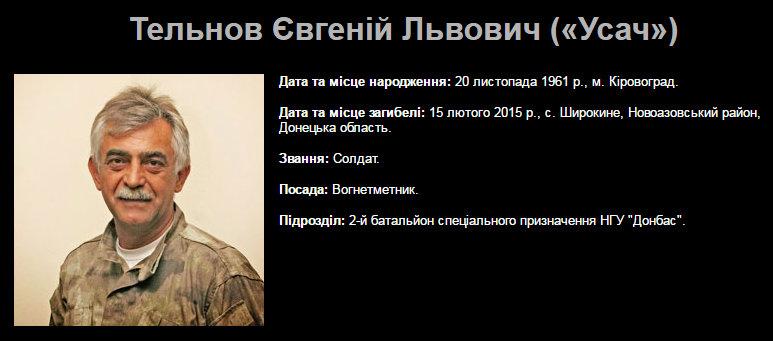 Фото: memorybook.org.ua