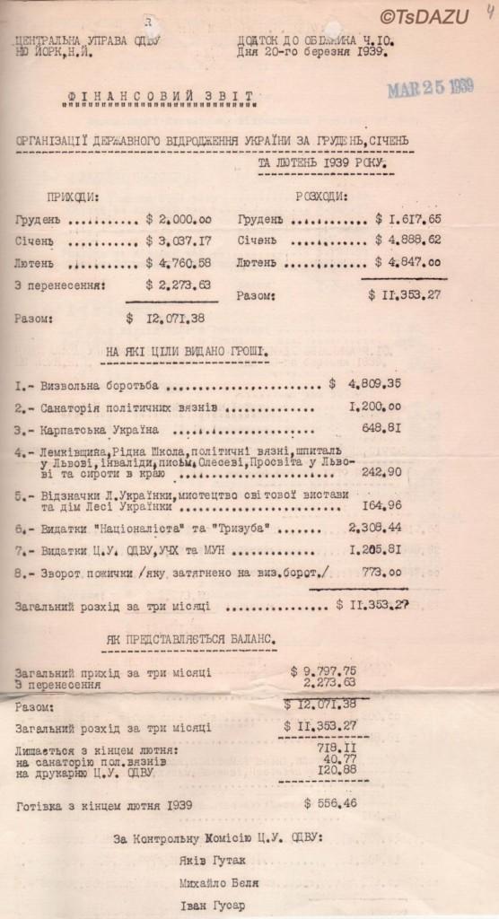Фінансовий звіт Центральної Управи Організації державного відродження України.  Нью-Йорк, 20 березня 1939 р. ЦДАЗУ, ф. 39, оп. 1, спр. 51, арк. 4